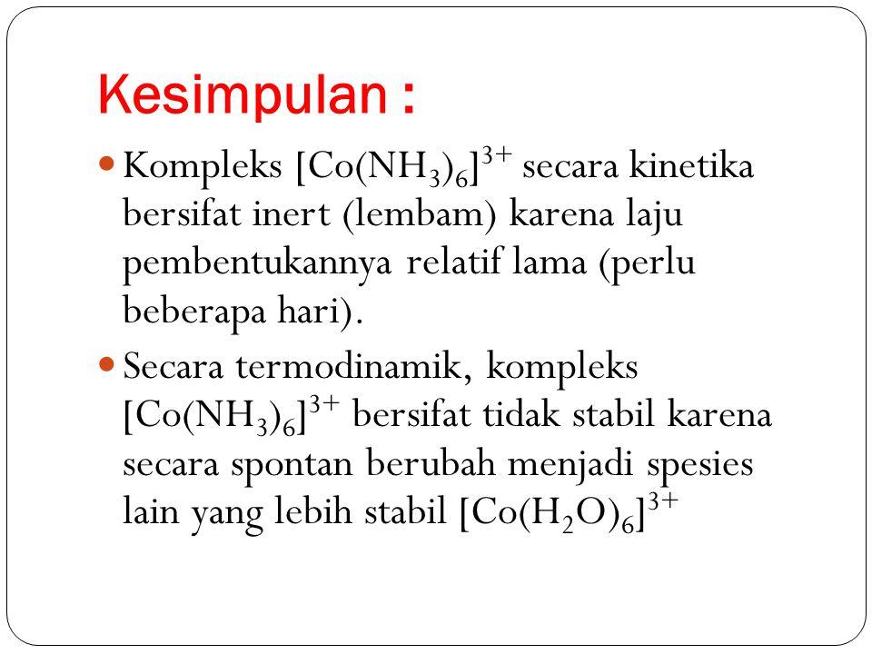 Kesimpulan : Kompleks [Co(NH3)6]3+ secara kinetika bersifat inert (lembam) karena laju pembentukannya relatif lama (perlu beberapa hari).